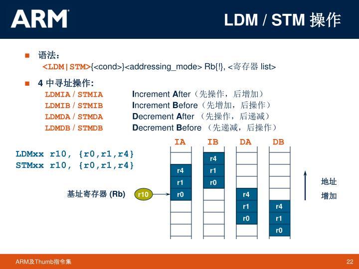 LDM / STM