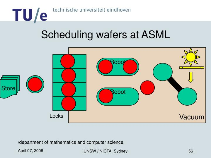 Scheduling wafers at ASML