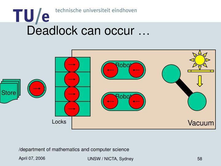 Deadlock can occur …