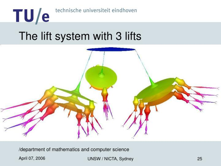 The lift system with 3 lifts