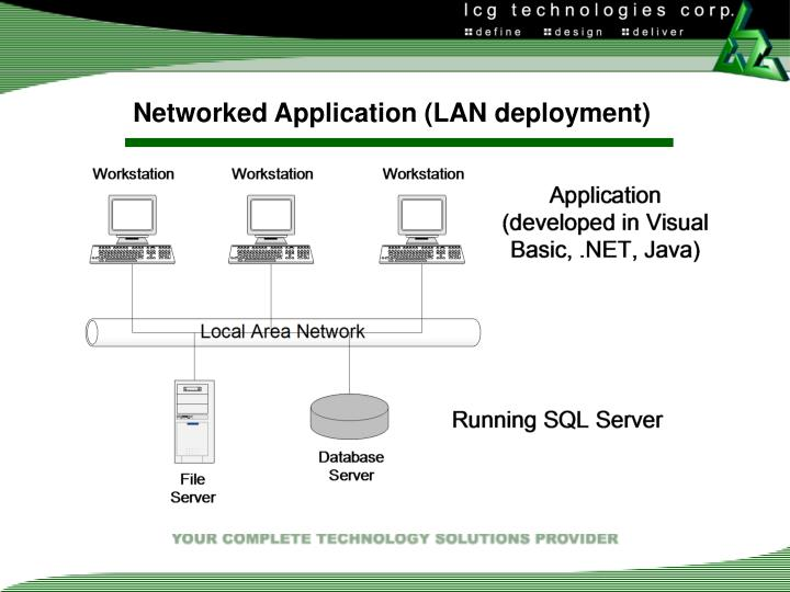 Networked Application (LAN deployment)