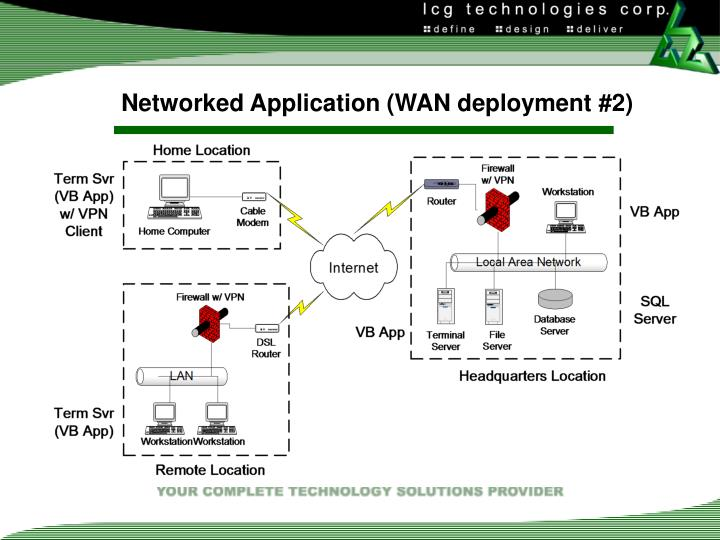 Networked Application (WAN deployment #2)