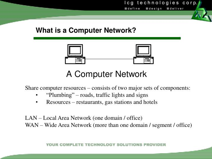 What is a Computer Network?