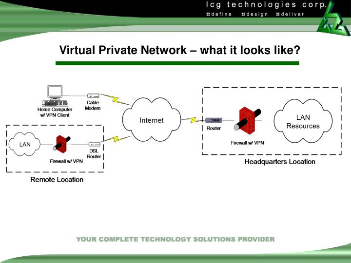 Virtual Private Network – what it looks like?