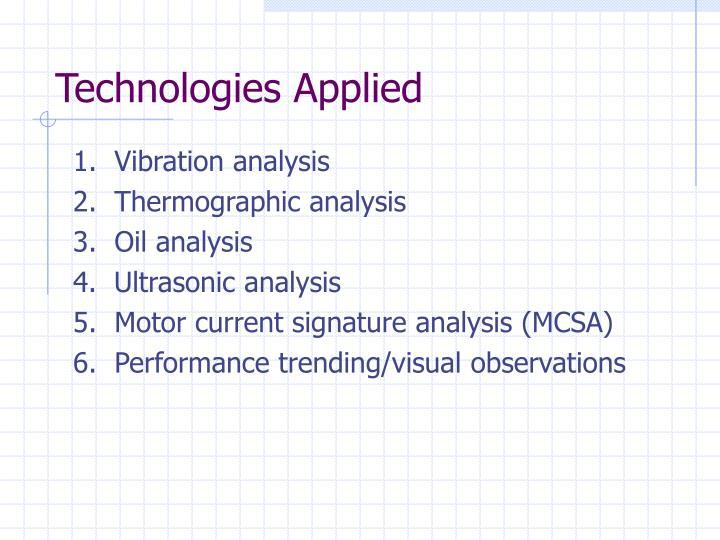 Technologies Applied