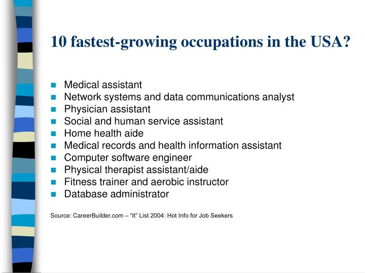 10 fastest-growing occupations in the USA?