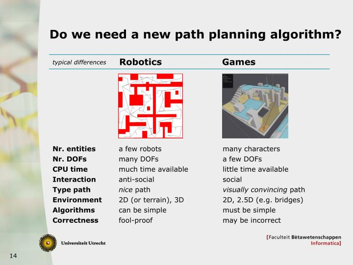 Do we need a new path planning algorithm?