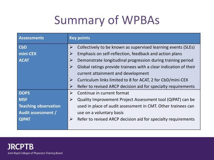 Summary of WPBAs