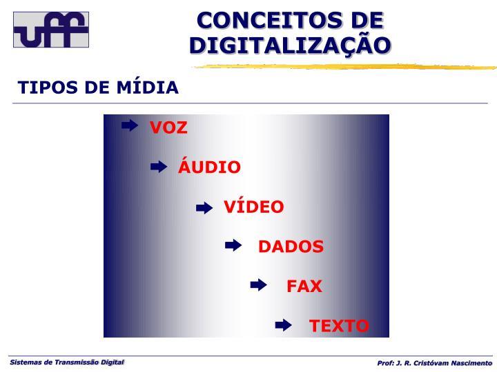 TIPOS DE MÍDIA