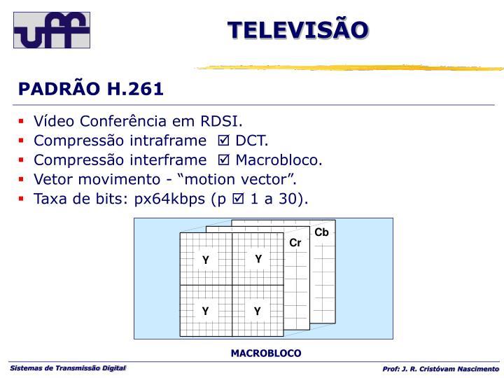 PADRÃO H.261