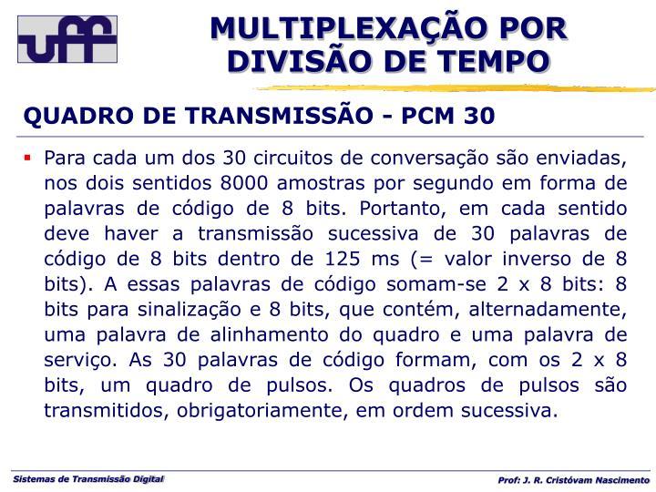 QUADRO DE TRANSMISSÃO - PCM 30