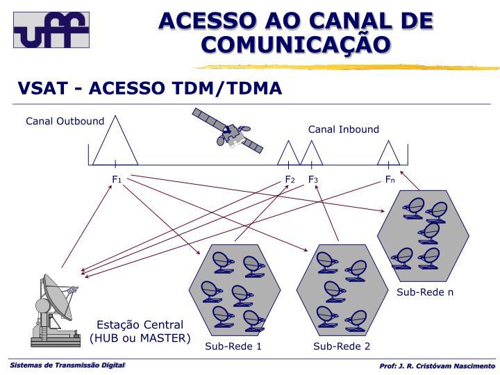 VSAT - ACESSO TDM/TDMA