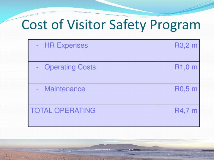 Cost of Visitor Safety Program