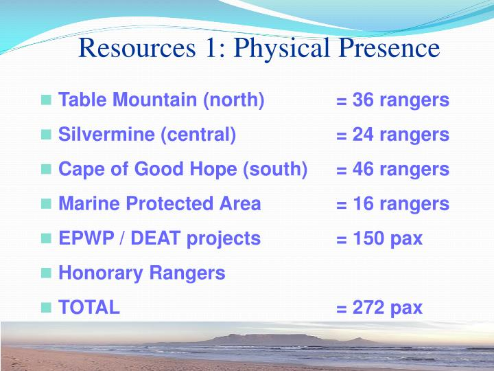 Resources 1: Physical Presence