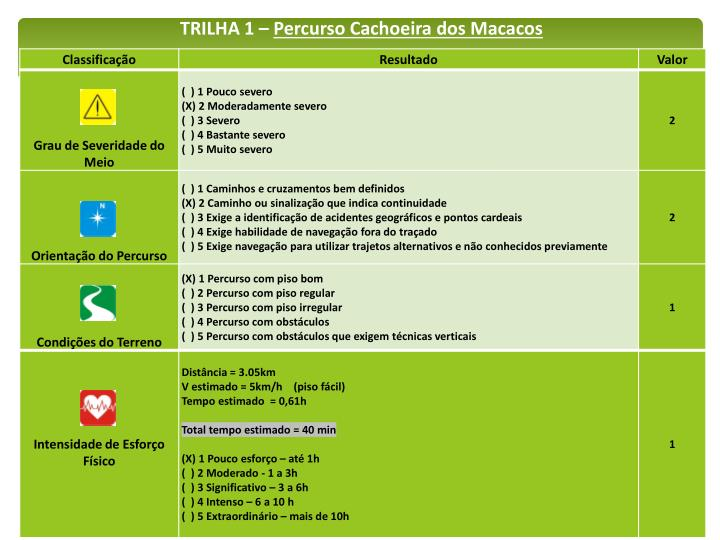 TRILHA 1 –
