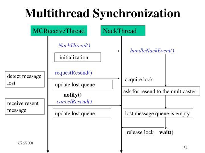 Multithread Synchronization