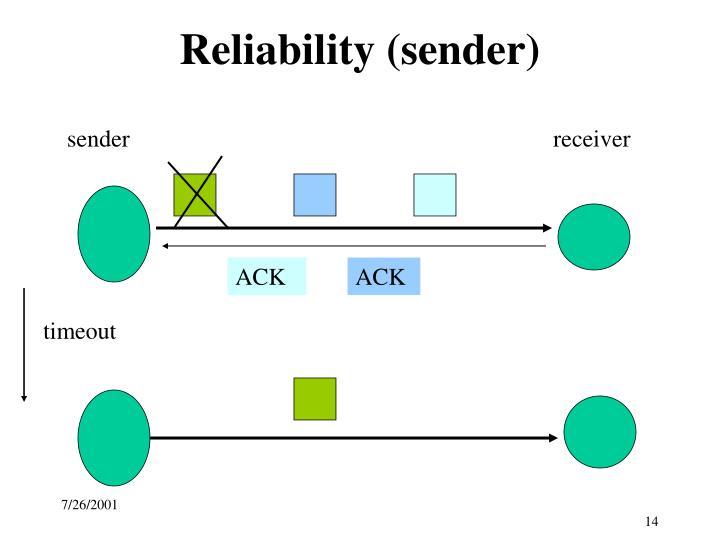 Reliability (sender)