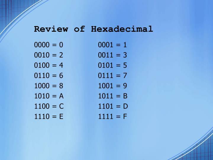 Review of Hexadecimal