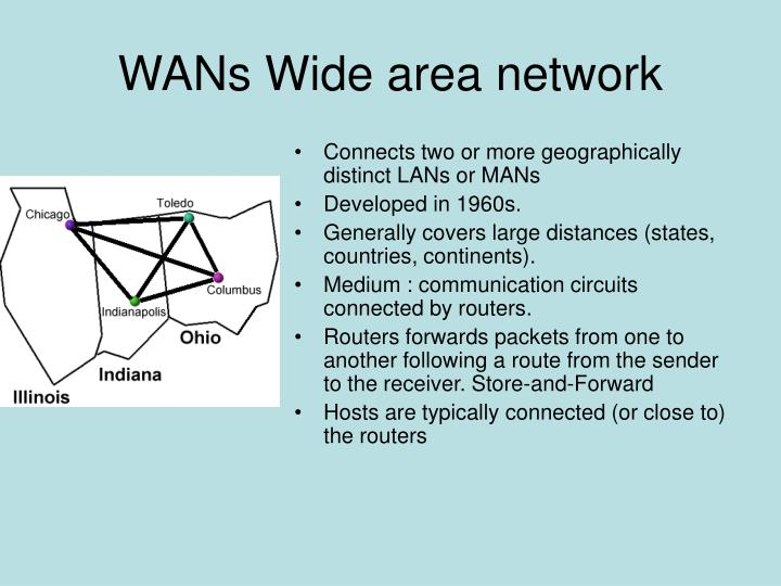 WANs Wide area network