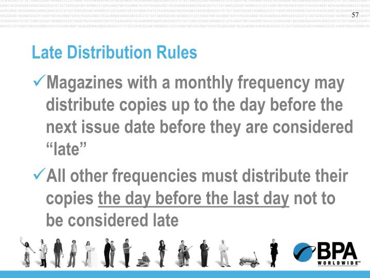 Late Distribution Rules