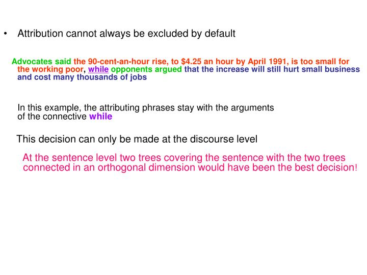 Attribution cannot always be excluded by default