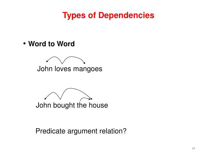 Types of Dependencies