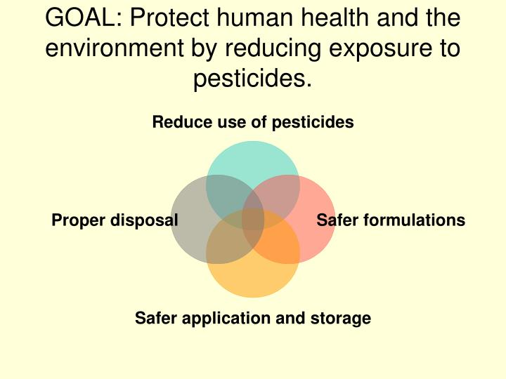 GOAL: Protect human health and the environment by reducing exposure to pesticides.