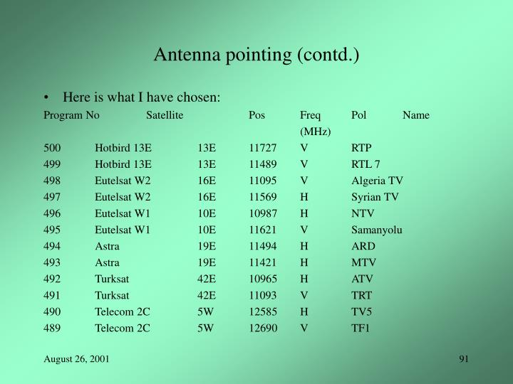 Antenna pointing (contd.)