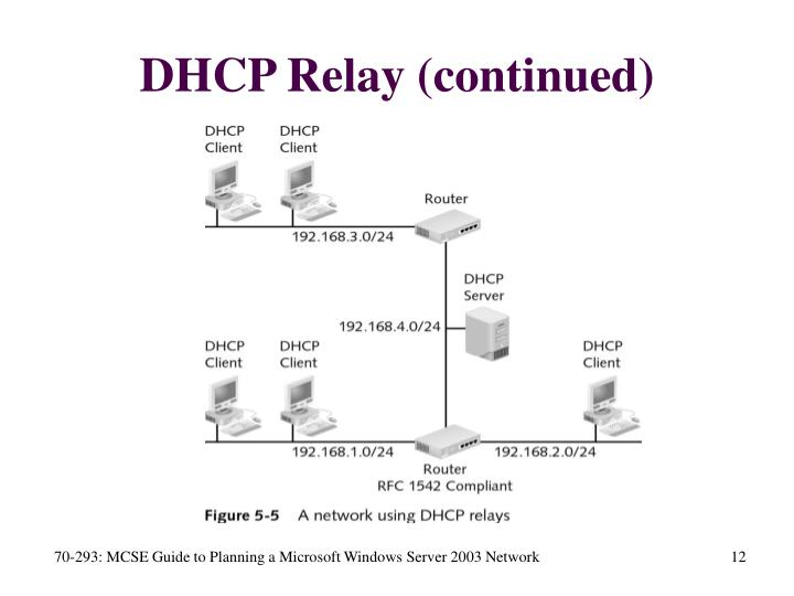 DHCP Relay (continued)