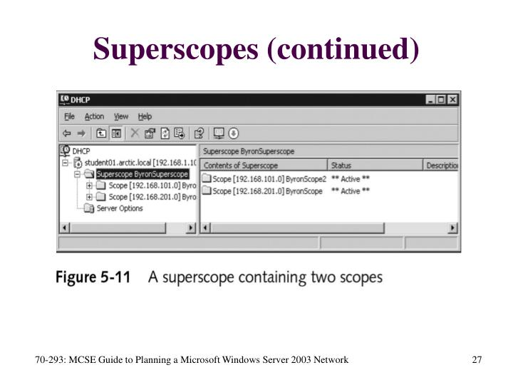 Superscopes (continued)