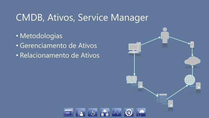 CMDB, Ativos, Service Manager