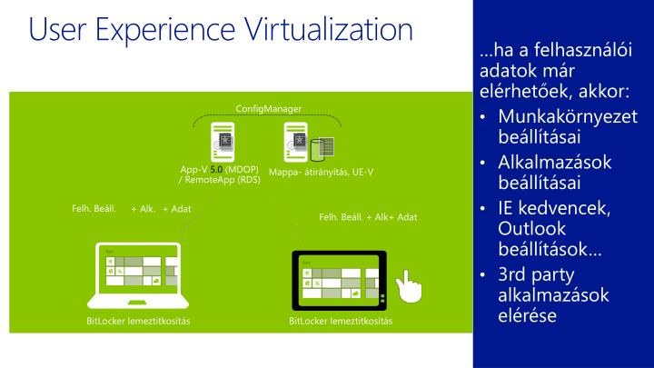 User Experience Virtualization