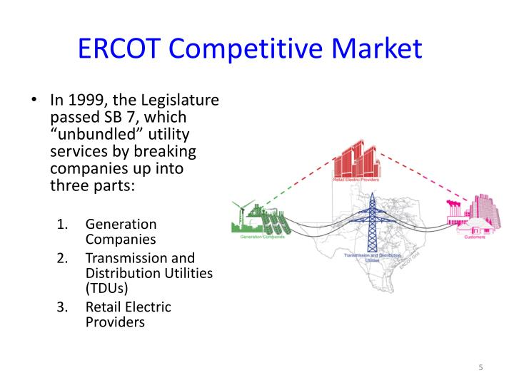 ERCOT Competitive Market