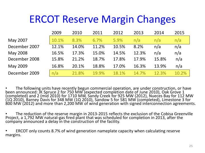 ERCOT Reserve Margin Changes