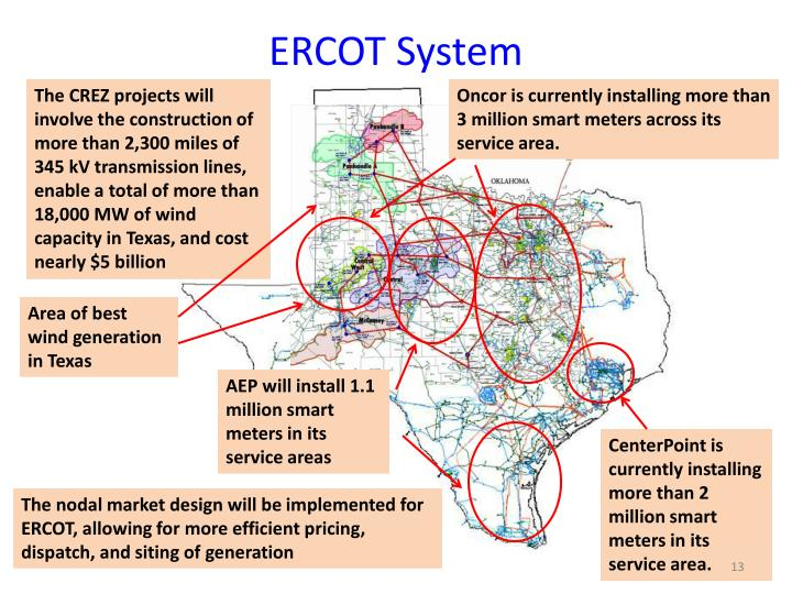 ERCOT System