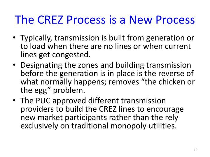 The CREZ Process is a New Process