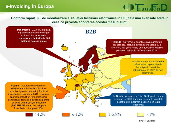 e-Invoicing în Europa