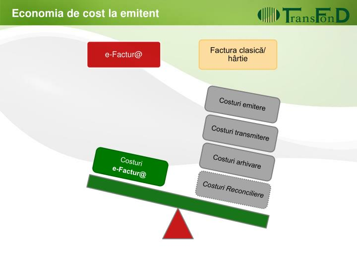 Economia de cost