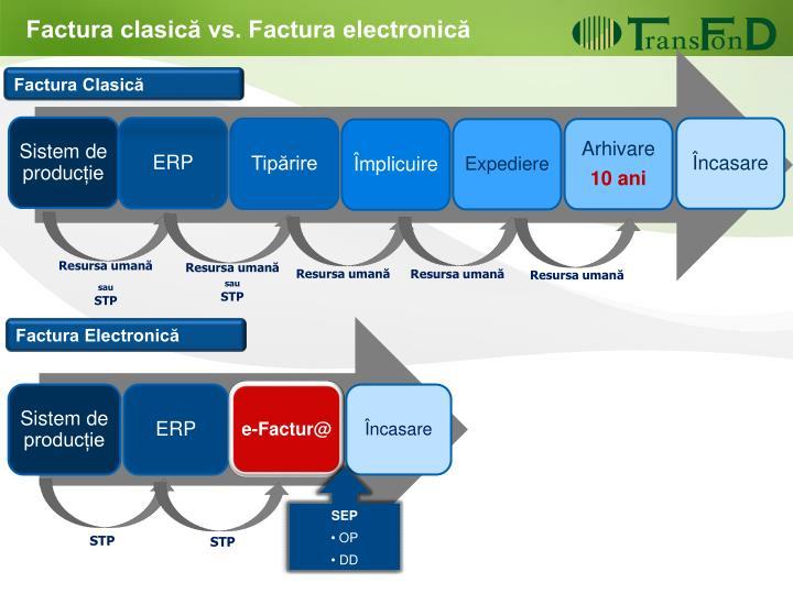 Factura clasică vs. Factura electronică