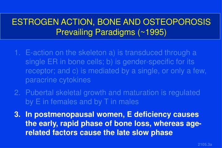 ESTROGEN ACTION, BONE AND OSTEOPOROSIS