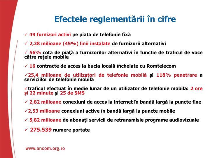 Efectele reglementării în cifre