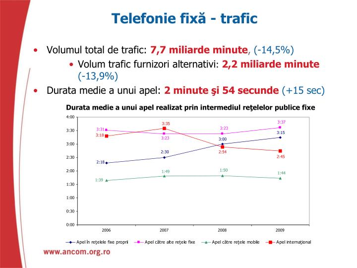 Telefonie fixă - trafic