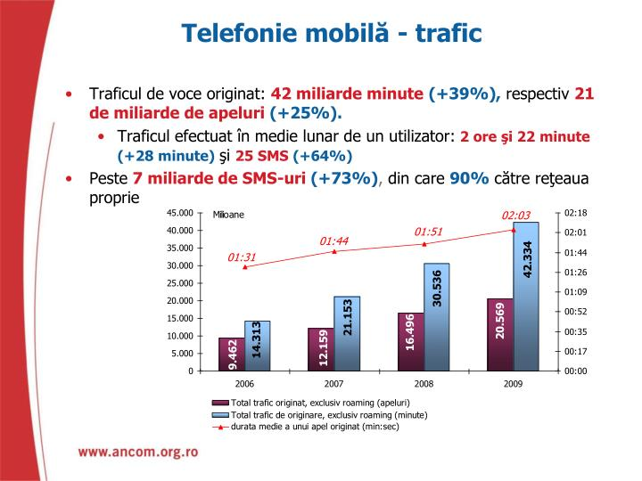 Telefonie mobilă - trafic