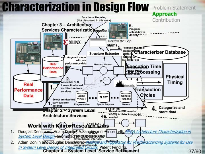 Characterization in Design Flow