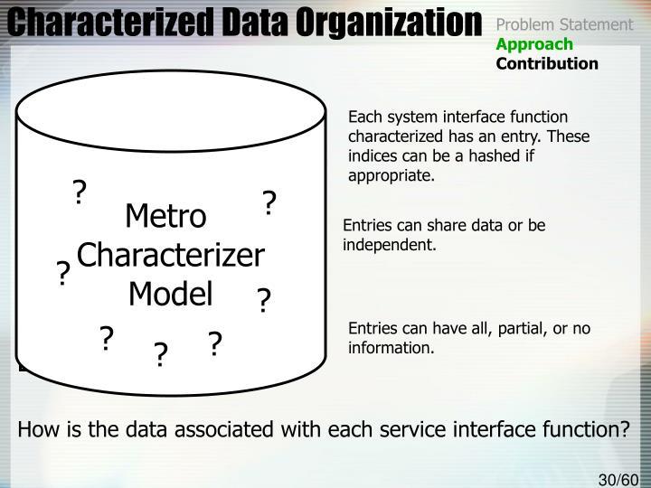 Characterized Data Organization