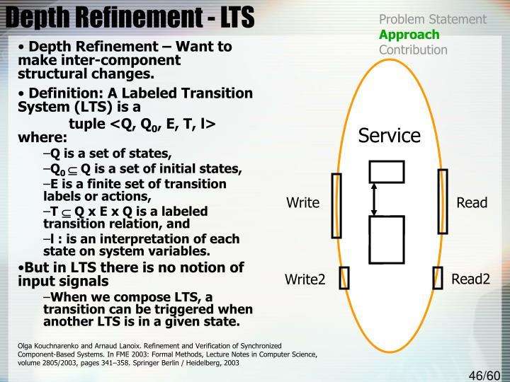 Depth Refinement - LTS