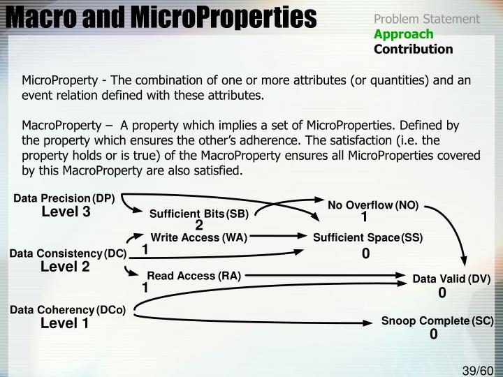 Macro and MicroProperties