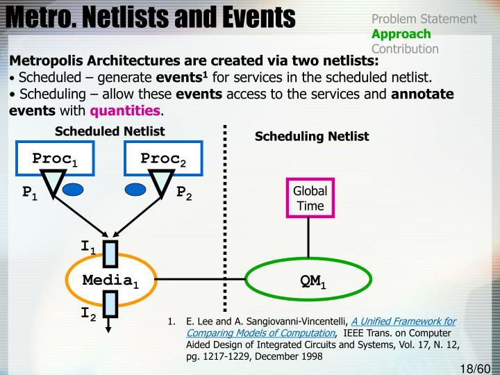 Metro. Netlists and Events