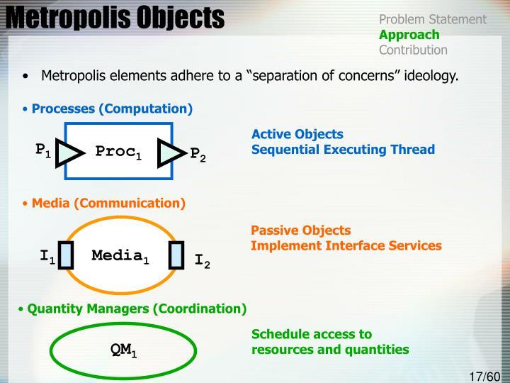 Metropolis Objects