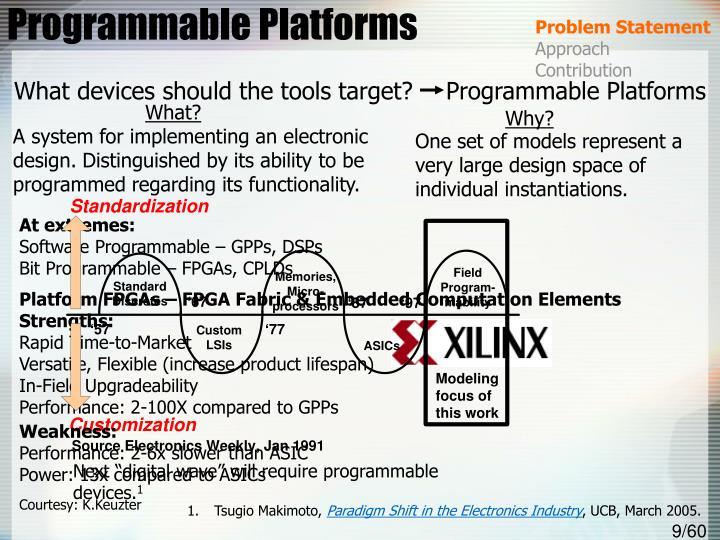 Programmable Platforms